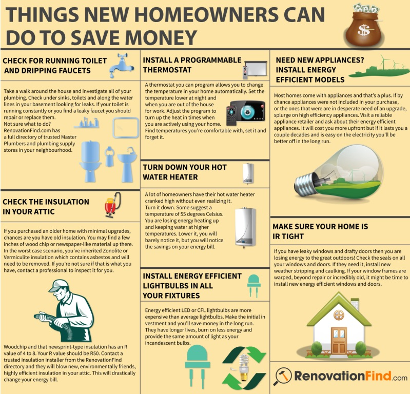Save money-renovationfind-new