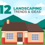 Cover -Landscape trends & IDEAS